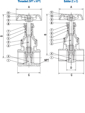 Class 150 Bronze Non Rising Stem Gate Valve from NCI Canada Technical Drawing