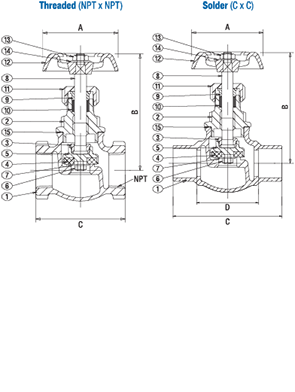 Class 150 PTFE Disc Bronze Globe Valve from NCI Canada Technical Drawing