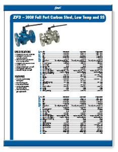 Class 300 Stainless Steel 2-Piece Ball Valve ZF3 from Flow+ Brochure